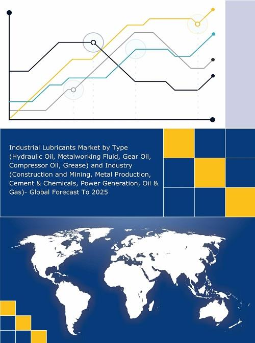 Industrial Lubricants Market - Global Forecast to 2025